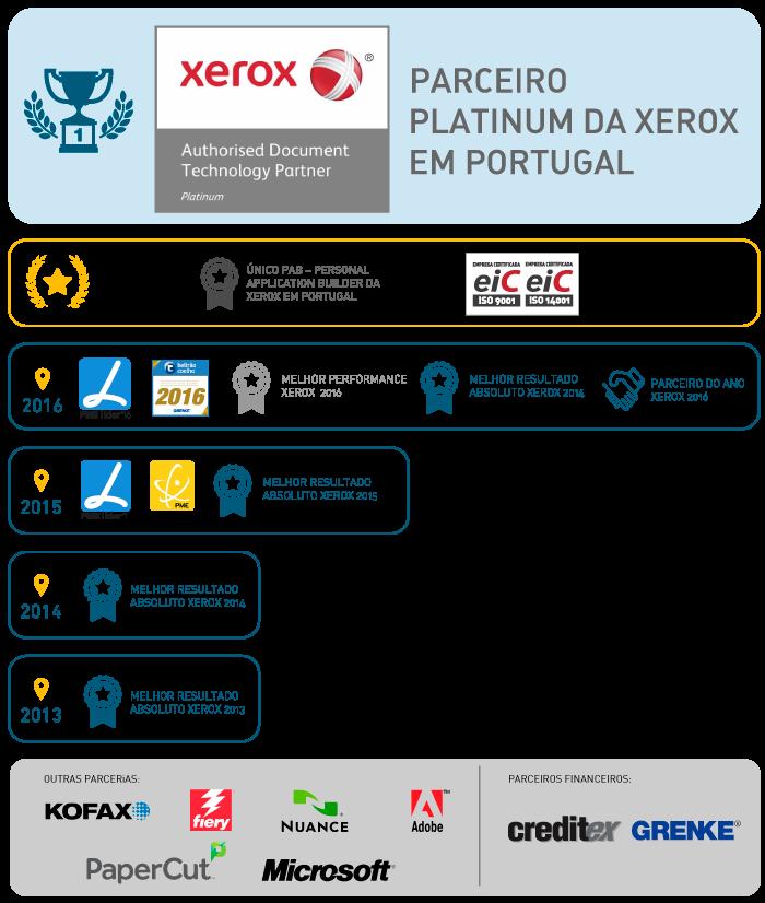 Prêmios, Certificações e parceria com a Xerox Portugal