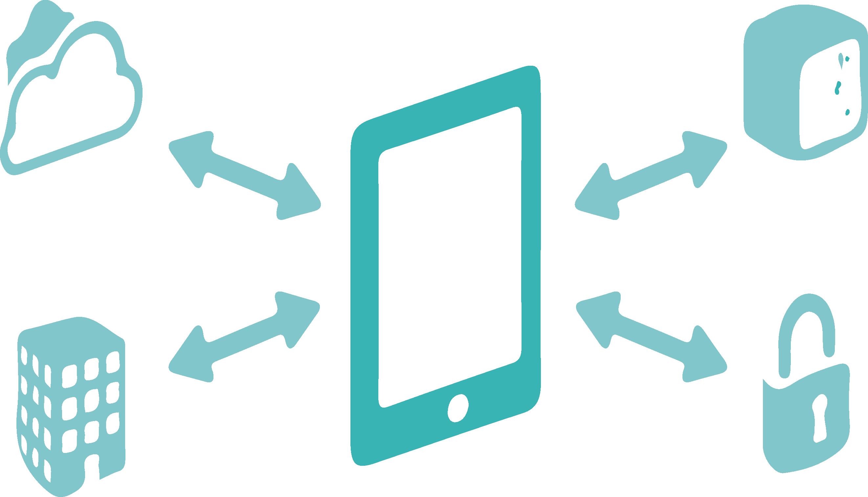 4 ícones com setas convergindo para a gestão de impressão