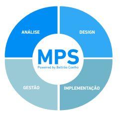 gráfico em azul que exemplifica o outsourcing impressão